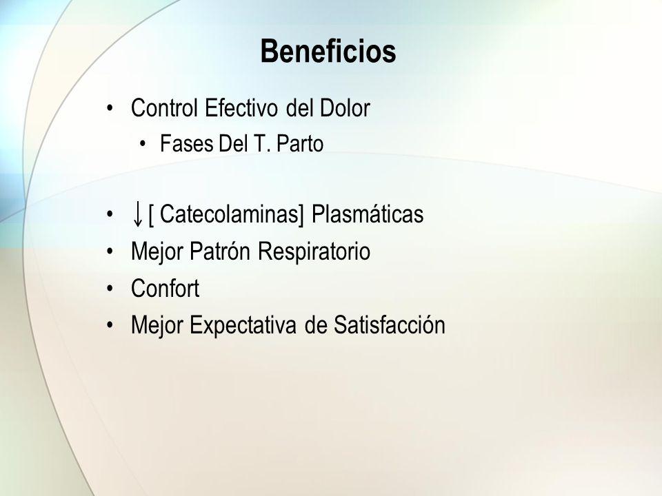 Beneficios Control Efectivo del Dolor [ Catecolaminas] Plasmáticas